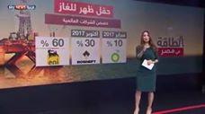 شاهد حقل ظهر يحوّل مصر إلى دولة مصدّرة للطاقة