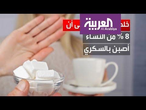 شاهد السكري يهدد المرأة التي تعمل أكثر من 9 ساعات يوميًا