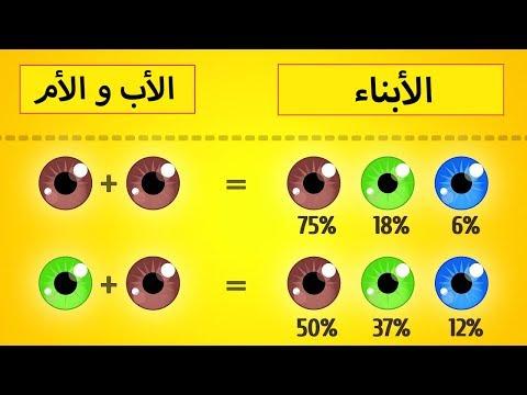 العرب اليوم - شاهد اعرف شكل طفلك في المستقبل على أساس علمي سليم