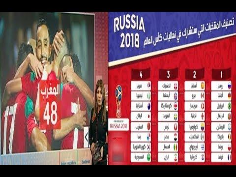 تصنيف الفيفا الأخير والمجموعة التي وُضع فيها المنتخب المغربي