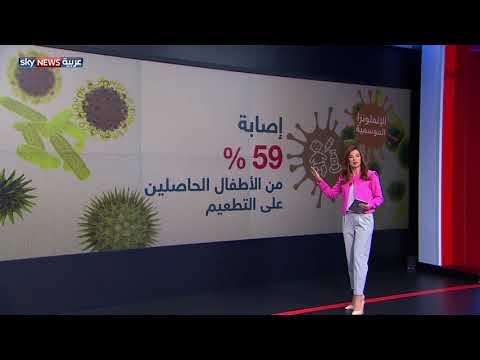 مخاطر وأعراض وطُرق الوقاية من الإنفلونزا الموسمية