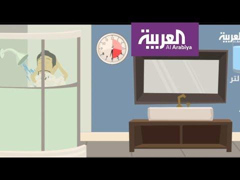 شاهد فيديو إرشادي لكشف وسائل تخفيض فاتورة المياه في المنزل السعودي