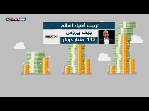 هكذا أصبح مؤسس فيسبوك ثالث أغنياء العالم