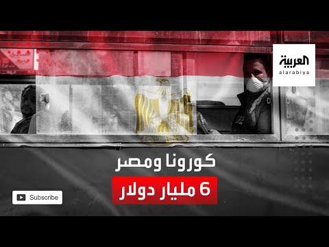 شاهد كورونا يكبد الاقتصاد المصري خسائر أكثر من 6 مليار دولار