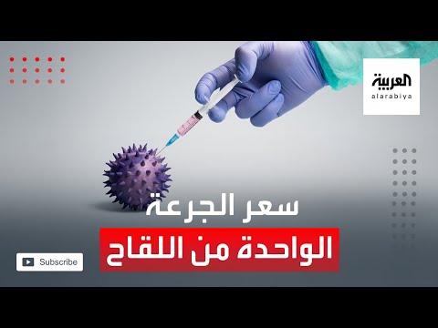 شاهد تعرّف على السعر المتوقع للجرعة الواحدة للقاحات فيروس كورونا